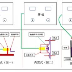 如何建立和审核焊接质量保证系统--CQI-15焊接系统评估课程介绍