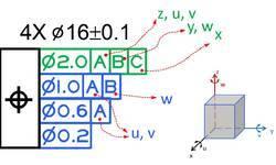 如何理解美国GD&T图纸中的复合位置度