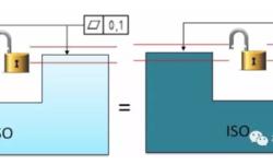 国际最新尺寸公差标准CZ符号解析