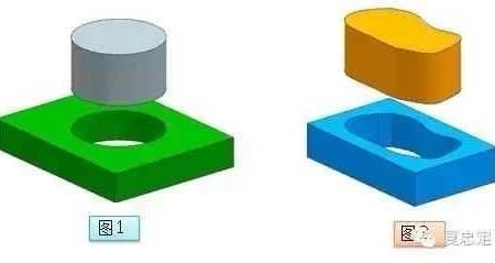 非对称轮廓度美标U圈和欧标UZ对比分析